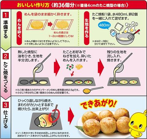 ↑ 「日清チキンラーメン たこ焼」の調理方法