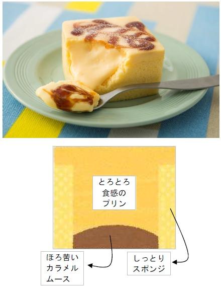 ↑ プレミアム 四角いプリンのケーキとその断面図