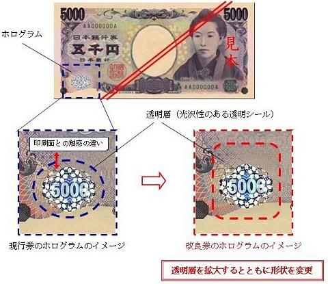 ↑ 五千円札の改良イメージ。ホログラム部分が変更される