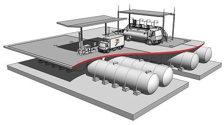 ↑ セブン&アイ・ホールディングスによる燃料備蓄基地(イメージ)