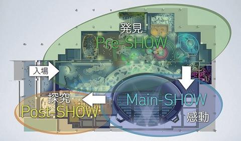 ↑ Orbi 横浜の内部構造