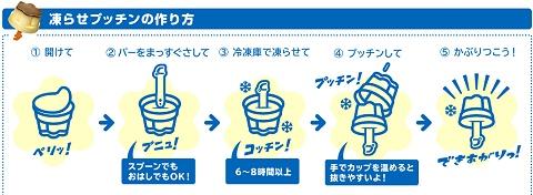 ↑ 3個パックのトレーデザイン(作り方の説明書、クリーミーバナナミックスにて)