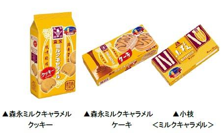 ↑ その他菓子