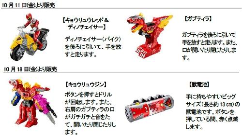 ↑ キョウリュウジャーのおもちゃ一覧。「キョウリュウレッド&ディノチェイサー」「ガブティラ」「キョウリュウジン」「獣電池」