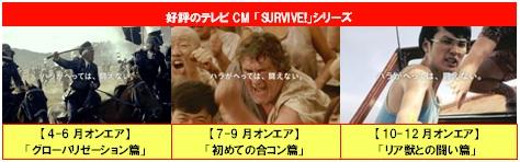 ↑ テレビCM「SURVIVE!」シリーズ