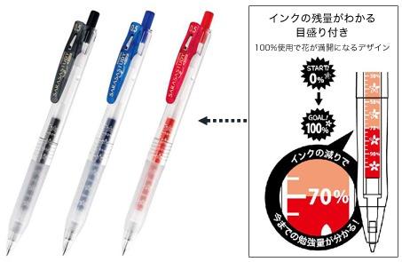 ↑ サラサスタディとその仕組み。インクが全部使われるとインクを入れている芯に描かれている花が現れ満開になる