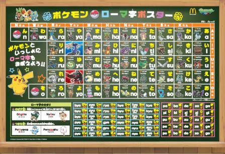 ↑ ポケモンカレンダー2014についてくる3つの特典の1つ「ポケモン ローマ字ポスター」