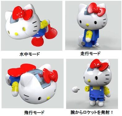 ↑ キティちゃんの各種モードと腕からのロケット発射ギミック