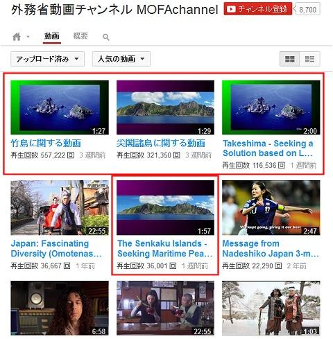 ↑ 外務省動画チャンネル MOFAchannelの収録動画における再生回数上位陣。赤で囲ったものが今回対象となった動画