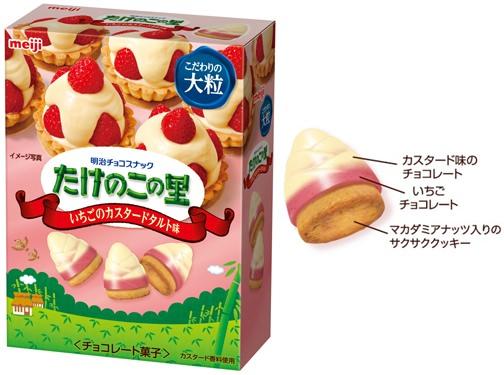 ↑ 大粒きのこの山 いちごショコラ味(上)と大粒たけのこの里 いちごのカスタードタルト味(下)