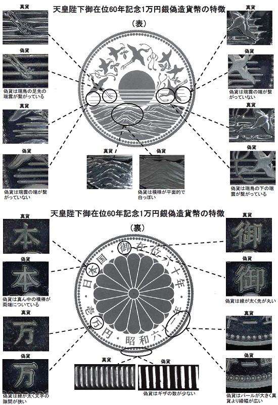 ↑ 天皇陛下御在位60年記念1万円銀貨の偽造貨幣の特徴