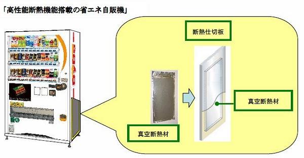 ↑ 高性能断熱機能搭載の省エネ自販機