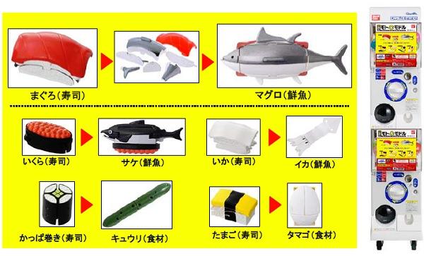 ↑ 逆再生 モトモドル 寿司モドルの全ぼうとガシャポン