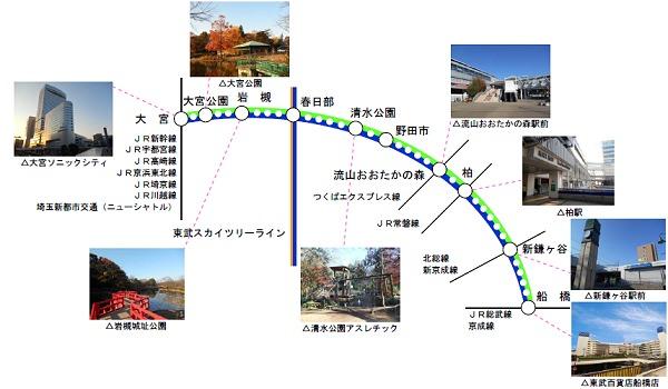 ↑ 東武アーバンパークライン(野田線)路線図(主要駅のみ表示)