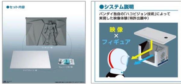 ↑ セット内容と見え方の仕組み(ヘルメットやスーツは商品には付いてきません)