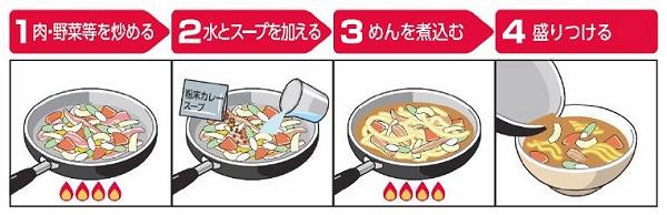 ↑ 「日清 フライパンで炒めて煮込む カレーうどん2人前」の調理方法