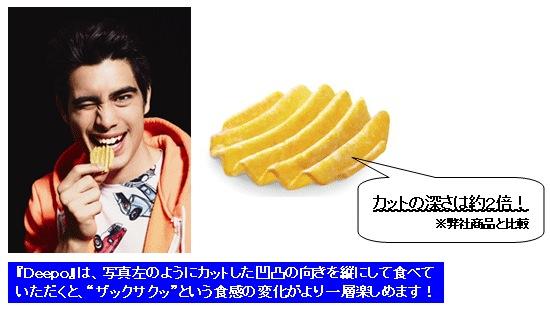 ↑ 写真にあるようにカットした凸凹の向きを縦にして食べると食感の変化が楽しめるとのこと