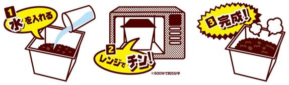 ↑ 調理方法
