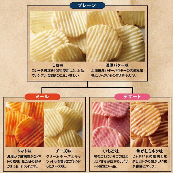 ↑ 全6種類の様相(阪急うめだ本店 FOOD PRESSより)