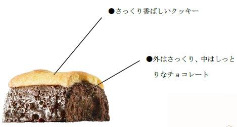 ↑ 「ベイククッキーショコラ」の中身