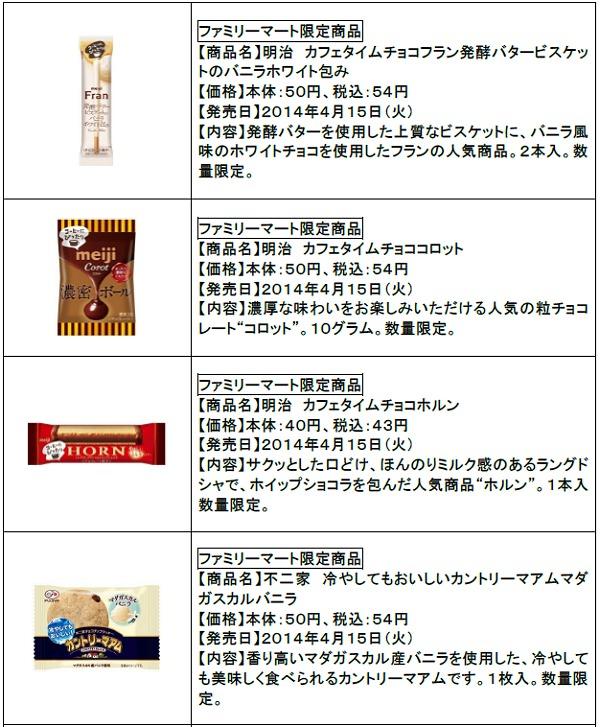 ↑ コーヒーに合うお菓子(一部)