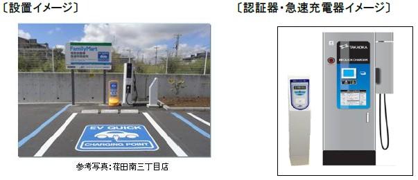 ↑ ファミリーマートに設置する予定の急速充電器のイメージ