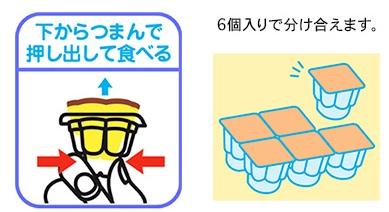 ↑ ひとくちプッチンプリン・食べ方指南