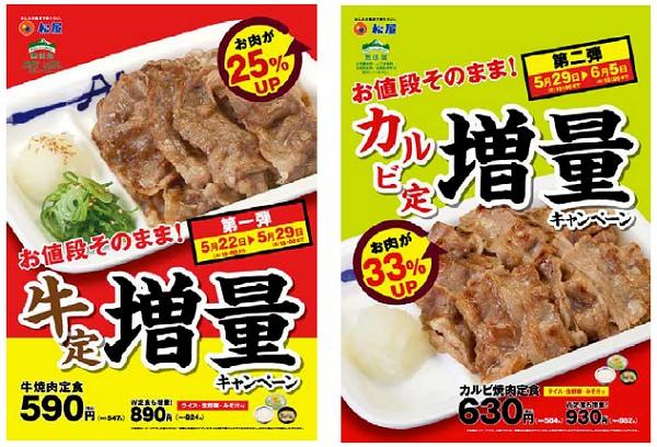 ↑ 「牛焼肉定食」「カルビ焼肉定食」の肉の量が1週間限定で増量される