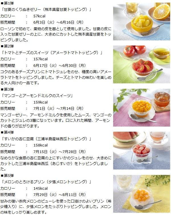 ↑ UchiCafe'SWEETS 2014年夏コレクション詳細
