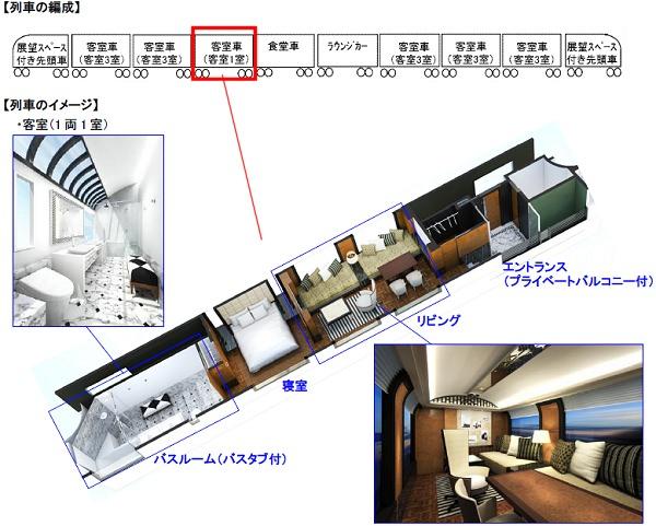 ↑ 1両1室から成る上級客室のイメージなど