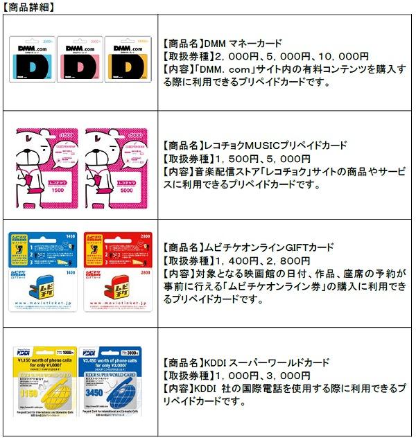 ↑ ファミリーマートで新規機材導入と共に販売を開始するプリペイドカード