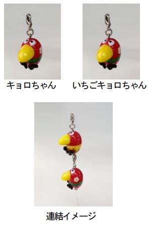 ↑ キョロちゃんファスナーマスコットプレゼントキャンペーンでもらえるキョロちゃんのマスコット