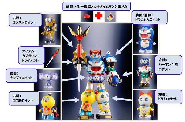 ↑ 巨大ロボットに合体する様子
