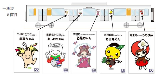 ↑ 車両イメージ。1両目から5両目までだが、6両目から10両目にもキャラクターの展開は行われる