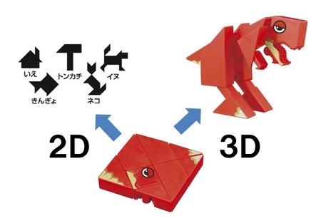 ↑ 脳トレ超変形! 恐竜立体タングラムの概念図