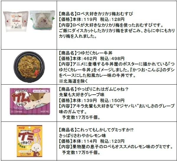 ↑ めざましテレビ「紙兎ロペ」とのコラボ商品