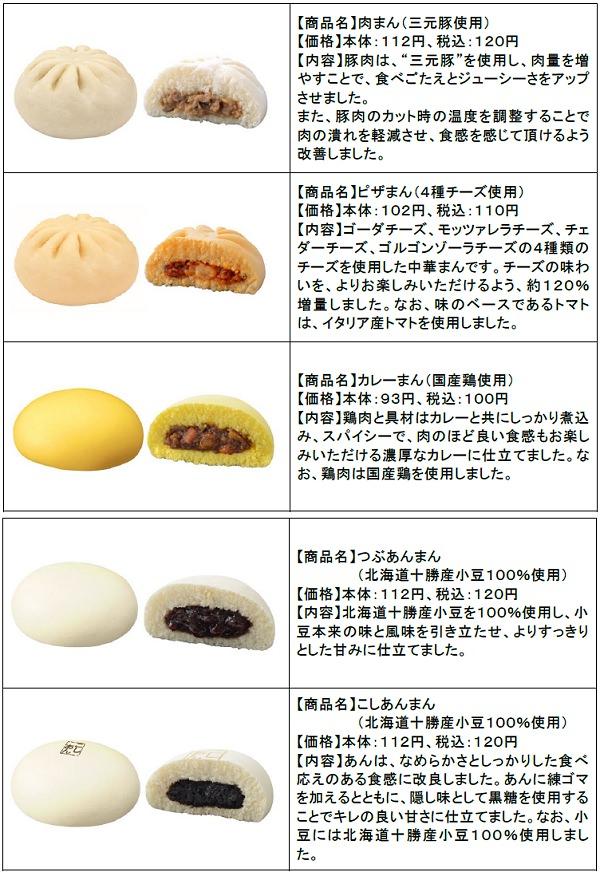 ↑ 8月22日から発売の5種類の中華まん
