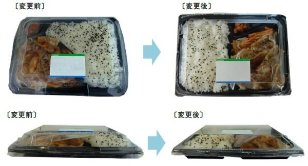 ↑ お弁当容器のサイドシュリンク化