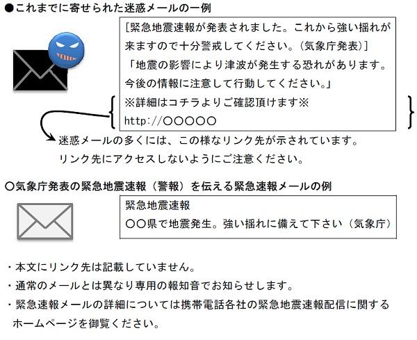 ↑ 気象庁の勧告による偽の緊急地震速報メールの内容解説