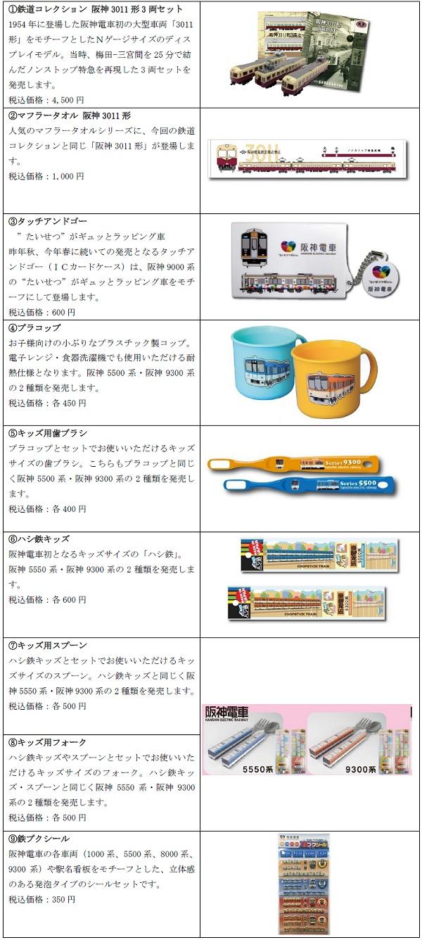 ↑ 新発売の商品一覧。阪神電車各駅長室での取扱商品は1番から3番の商品のみ