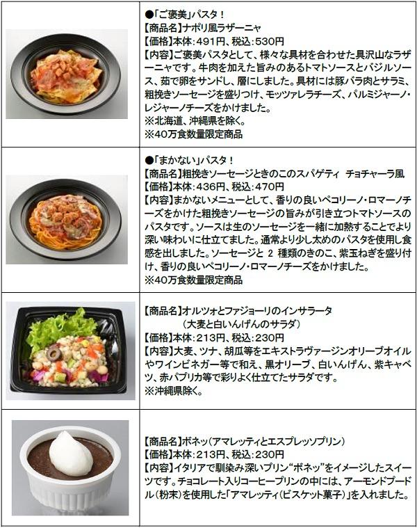 ↑ 「食べログ」との共同企画商品一覧