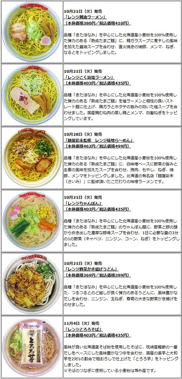 ↑ ローソンより新発売のレンジ麺一覧