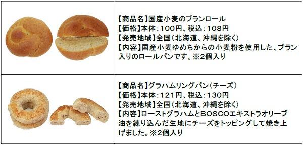 ↑ 国産小麦のブランロールとグラハムリングパン(チーズ)