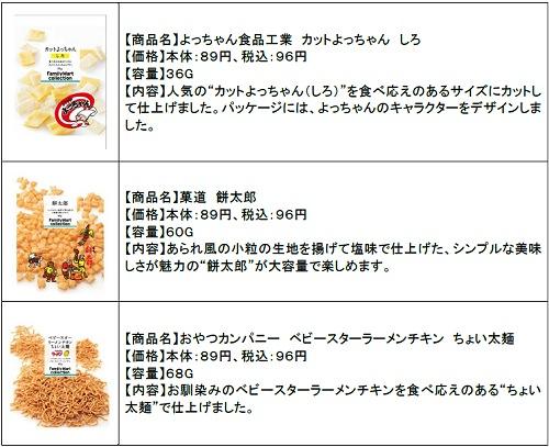 ↑ ファミリーマートコレクションで発売される駄菓子