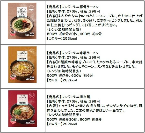 ↑ レンジでミニ豚骨ラーメン、同ミニ味噌ラーメン、同ミニ坦々麺