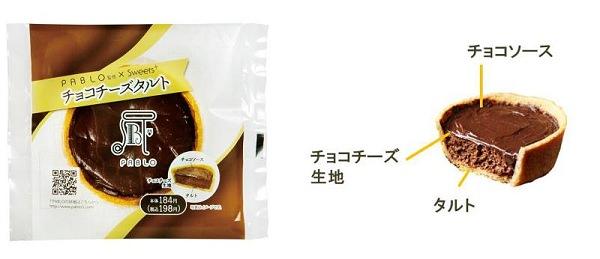 ↑ チョコチーズタルトパッケージ写真と内部の解説図