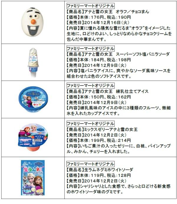 ↑ 「アナと雪の女王」オリジナル商品