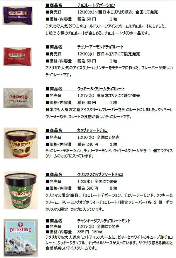 ↑ 「コールド・ストーン・クリーマリー チョコレート」5品目と「コールド・ストーン・クリーマリー アイスクリーム」1品目