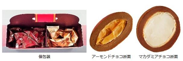 ↑ アーモンド&マカダミア スペシャルナッツチョコアソート