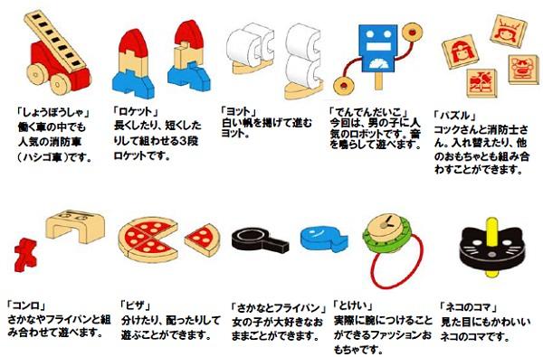 ↑ 新しいおもちゃ一覧